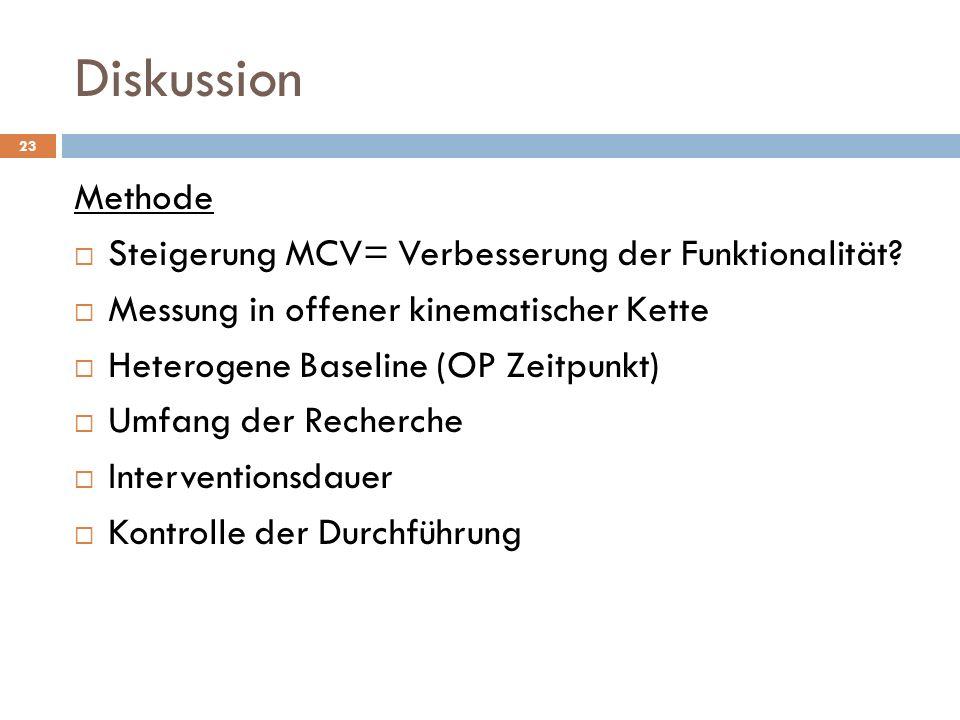 Diskussion 23 Methode  Steigerung MCV= Verbesserung der Funktionalität?  Messung in offener kinematischer Kette  Heterogene Baseline (OP Zeitpunkt)