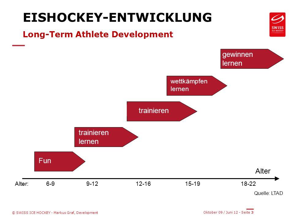 Oktober 09 / Juni 12 - Seite 3 © SWISS ICE HOCKEY - Markus Graf, Development Quelle: LTAD Alter Fun trainieren lernen trainieren wettkämpfen lernen gewinnen lernen EISHOCKEY-ENTWICKLUNG Long-Term Athlete Development Alter: 6-9 9-12 12-16 15-19 18-22