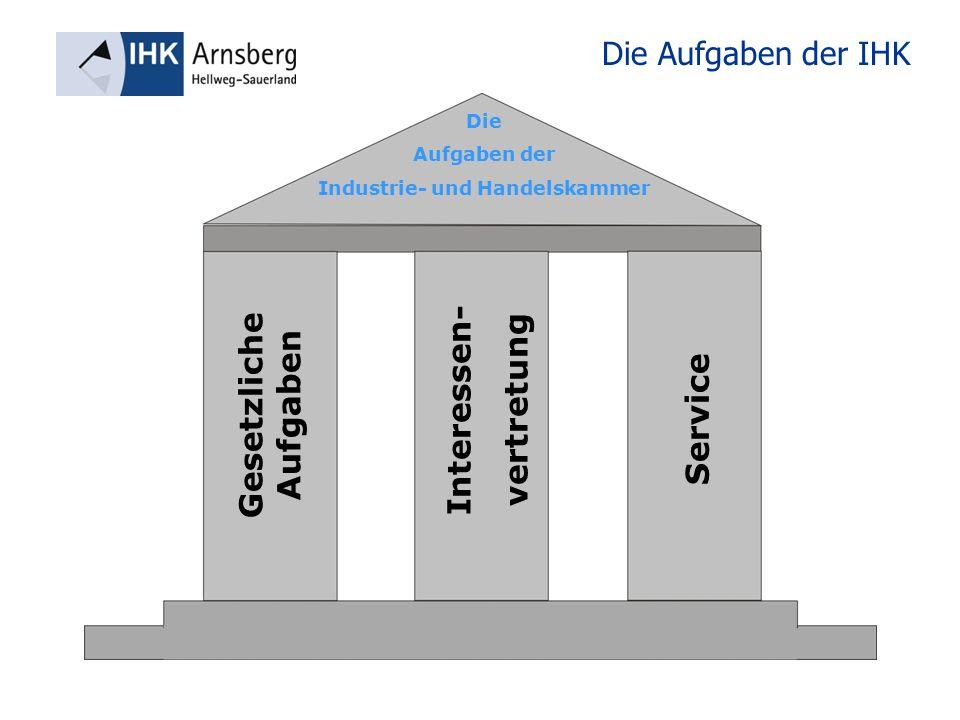 Interessen- vertretung Gesetzliche Aufgaben Service Die Aufgaben der Industrie- und Handelskammer Die Aufgaben der IHK