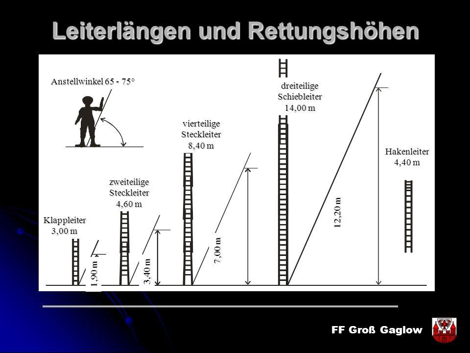 FF Groß Gaglow Leiterlängen und Rettungshöhen Klappleiter 3,00 m zweiteiligeSteckleiter 4,60 m vierteiligeSteckleiter 8,40 m dreiteiligeSchiebleiter 1