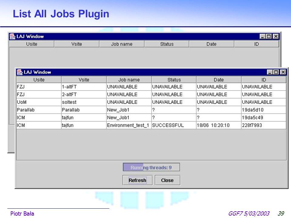  Hier klicken, um Master-Textformat zu bearbeiten.  Zweite Ebene GGF7 5/03/2003Piotr Bała38 List All Jobs Plugin  List all users jobs Scans USITEs