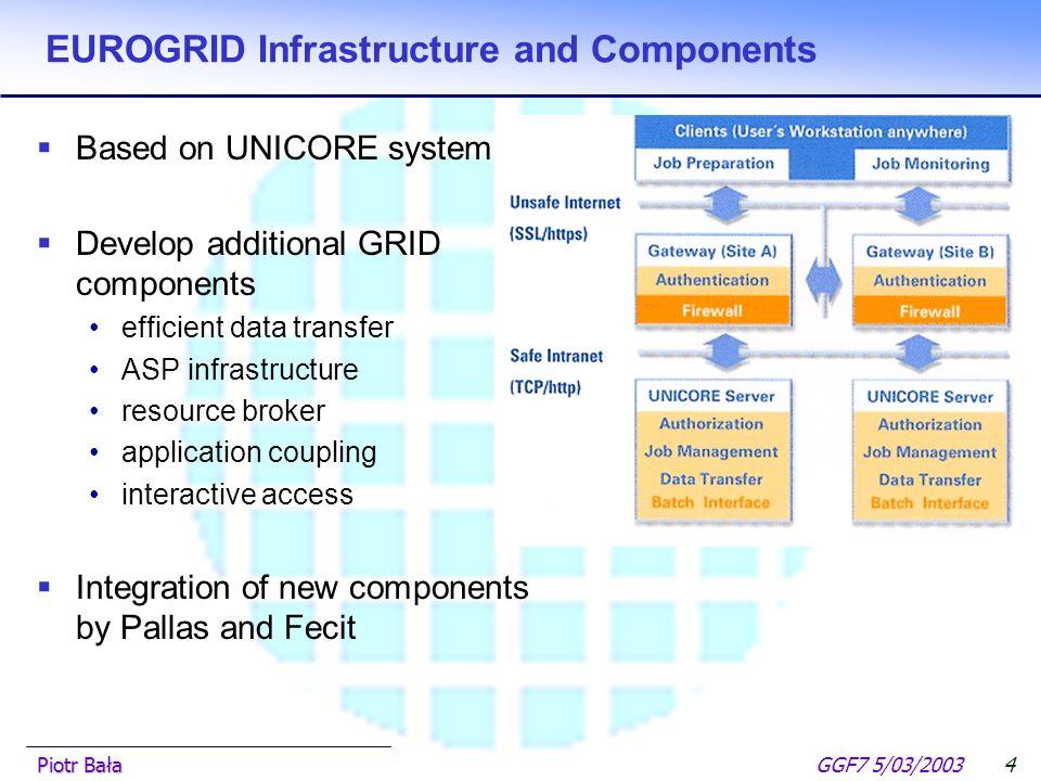  Hier klicken, um Master-Textformat zu bearbeiten.  Zweite Ebene GGF7 5/03/2003Piotr Bała3 GRIP Project Extend EUROGRID to cooperativity with globus