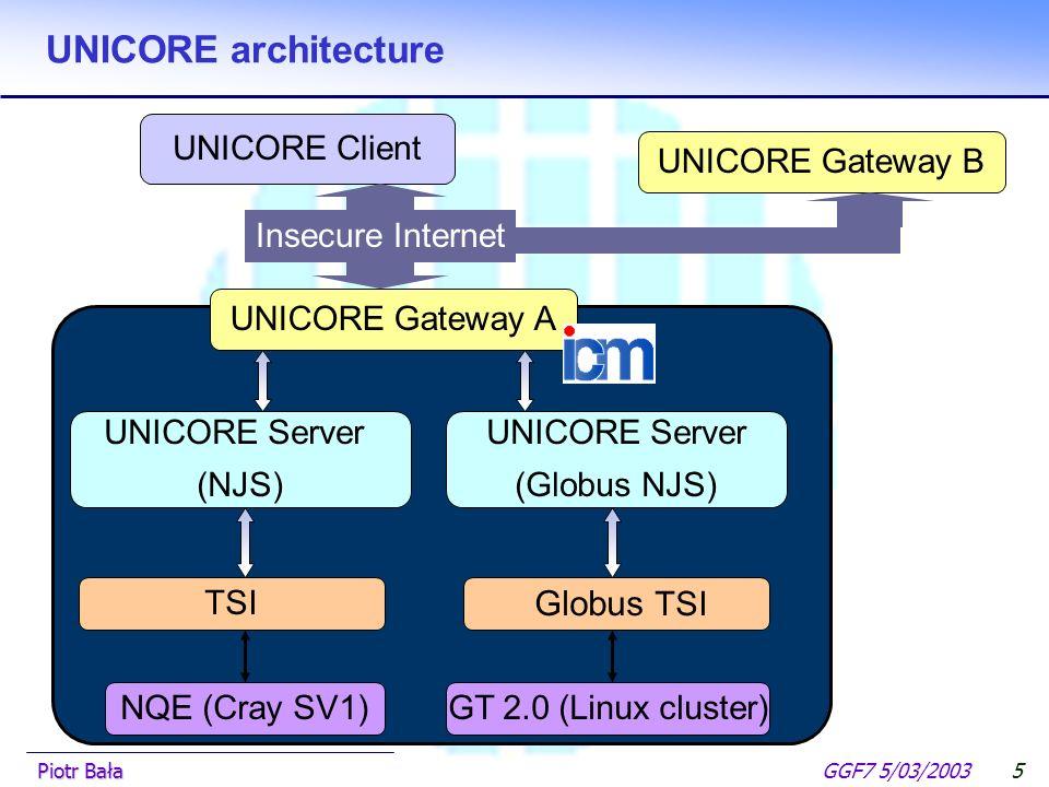  Hier klicken, um Master-Textformat zu bearbeiten.  Zweite Ebene GGF7 5/03/2003Piotr Bała4 EUROGRID Infrastructure and Components  Based on UNICORE