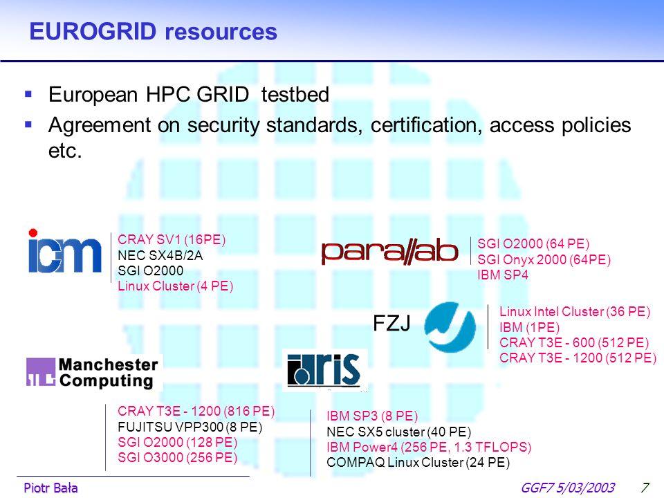  Hier klicken, um Master-Textformat zu bearbeiten.  Zweite Ebene GGF7 5/03/2003Piotr Bała6 UNICORE Security  Based on the PKA  Industrial standard