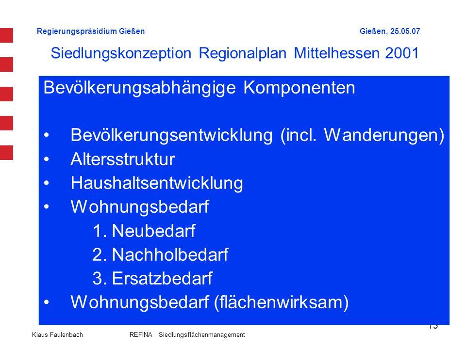 Regierungspräsidium GießenGießen, 25.05.07 Klaus Faulenbach REFINA Siedlungsflächenmanagement 13 Siedlungskonzeption Regionalplan Mittelhessen 2001 Bevölkerungsabhängige Komponenten Bevölkerungsentwicklung (incl.