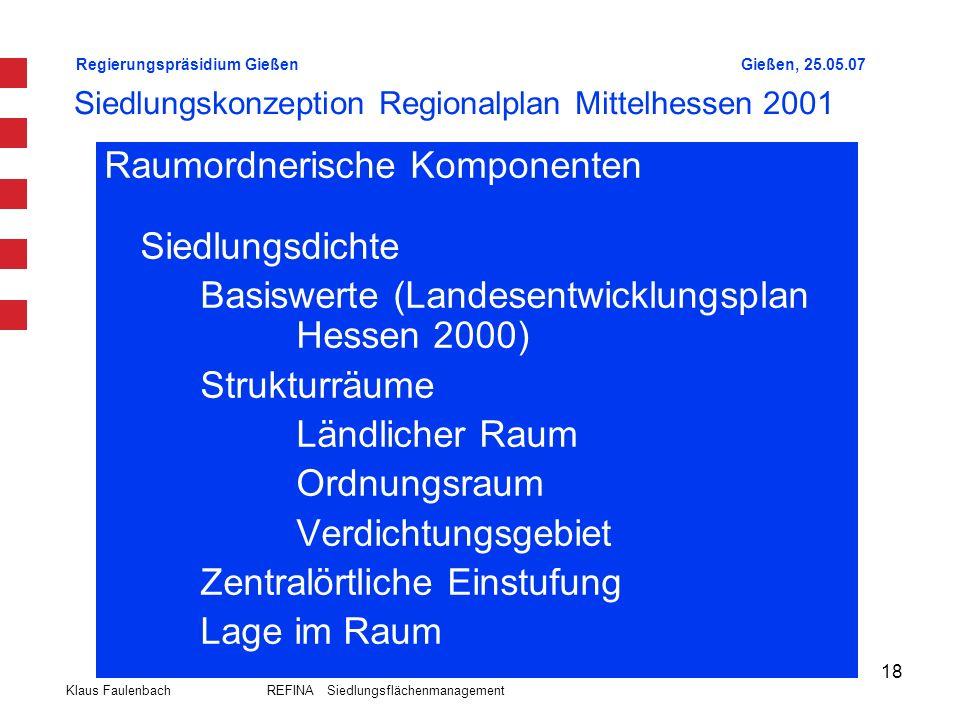 Regierungspräsidium GießenGießen, 25.05.07 Klaus Faulenbach REFINA Siedlungsflächenmanagement 18 Siedlungskonzeption Regionalplan Mittelhessen 2001 Ra