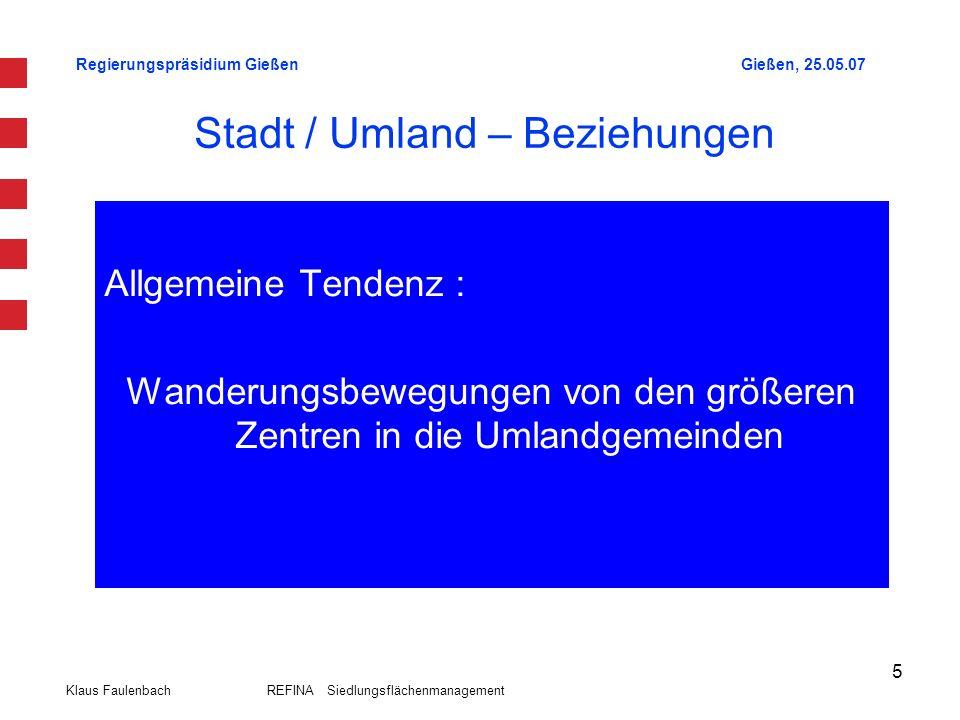 Regierungspräsidium GießenGießen, 25.05.07 Klaus Faulenbach REFINA Siedlungsflächenmanagement 5 Stadt / Umland – Beziehungen Allgemeine Tendenz : Wand