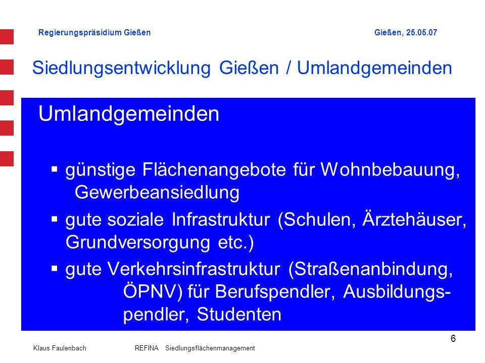 Regierungspräsidium GießenGießen, 25.05.07 Klaus Faulenbach REFINA Siedlungsflächenmanagement 6 Siedlungsentwicklung Gießen / Umlandgemeinden Umlandge