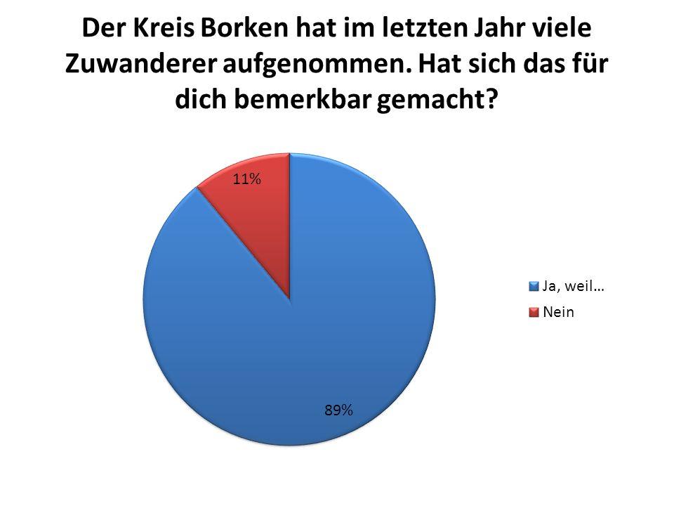 Der Kreis Borken hat im letzten Jahr viele Zuwanderer aufgenommen.