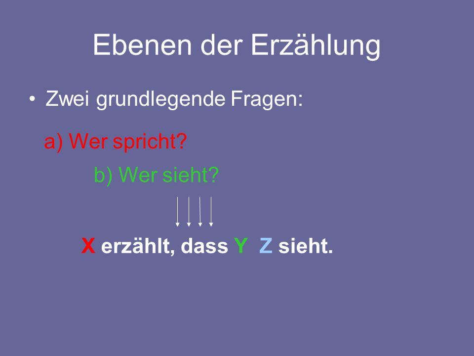 Ebenen der Erzählung Zwei grundlegende Fragen: a) Wer spricht? b) Wer sieht? X erzählt, dass Y Z sieht.