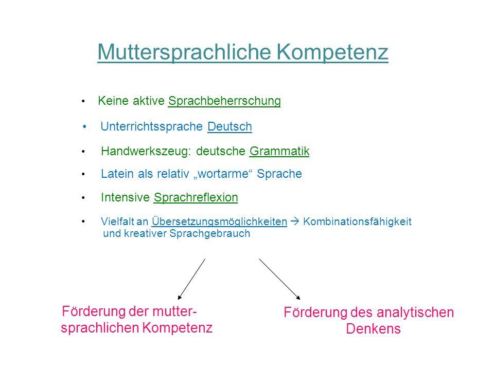 Muttersprachliche Kompetenz Förderung der mutter- sprachlichen Kompetenz Förderung des analytischen Denkens Unterrichtssprache Deutsch Latein als rela