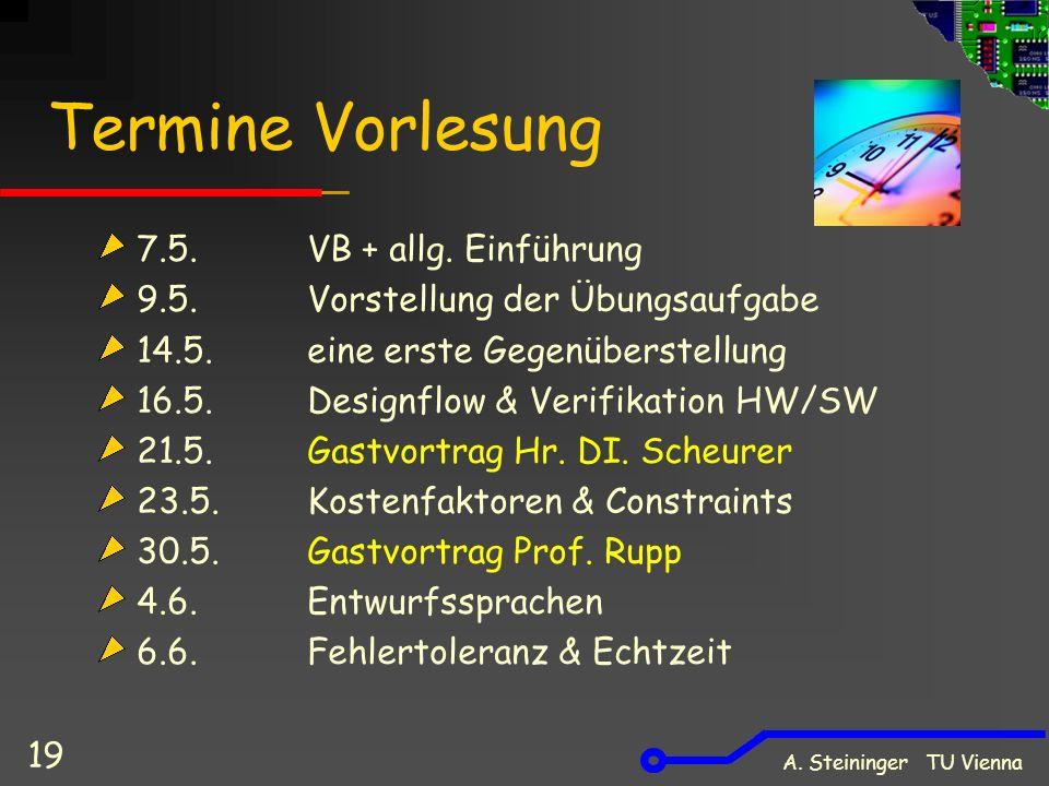 A. Steininger TU Vienna 19 Termine Vorlesung 7.5.