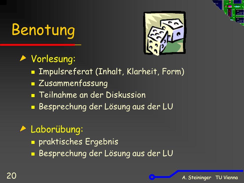 A. Steininger TU Vienna 20 Benotung Vorlesung: Impulsreferat (Inhalt, Klarheit, Form) Zusammenfassung Teilnahme an der Diskussion Besprechung der Lösu