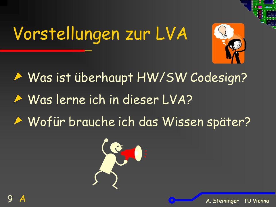 A. Steininger TU Vienna 9 Vorstellungen zur LVA Was ist überhaupt HW/SW Codesign.