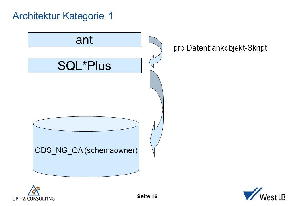 Seite 16 Architektur Kategorie 1 ODS_NG_QA (schemaowner) ant SQL*Plus pro Datenbankobjekt-Skript