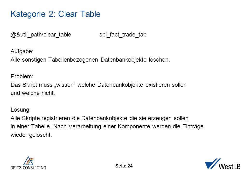 Seite 24 Kategorie 2: Clear Table @&util_path\clear_table spl_fact_trade_tab Aufgabe: Alle sonstigen Tabellenbezogenen Datenbankobjekte löschen. Probl