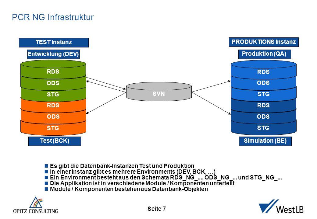 Seite 7 PCR NG Infrastruktur STGODSRDSSTGODSRDSSTGODSRDSSVNSTGODSRDS Entwicklung (DEV) Es gibt die Datenbank-Instanzen Test und Produktion In einer In