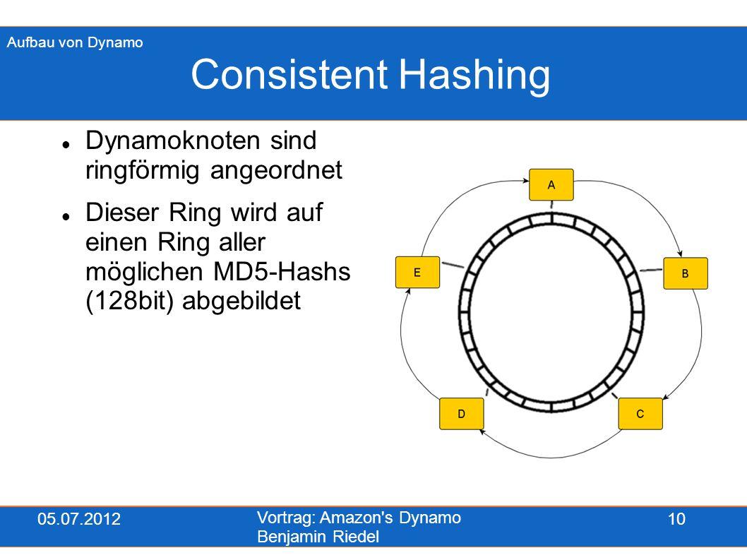 05.07.2012 Vortrag: Amazon's Dynamo Benjamin Riedel 10 Consistent Hashing Dynamoknoten sind ringförmig angeordnet Dieser Ring wird auf einen Ring alle