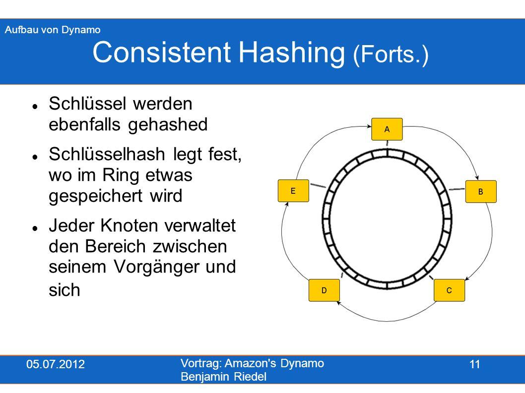 05.07.2012 Vortrag: Amazon's Dynamo Benjamin Riedel 11 Consistent Hashing (Forts.) Schlüssel werden ebenfalls gehashed Schlüsselhash legt fest, wo im