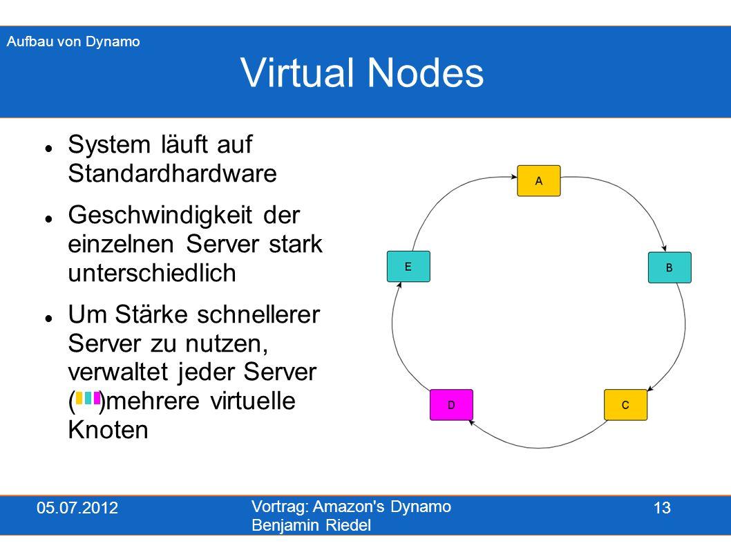 05.07.2012 Vortrag: Amazon's Dynamo Benjamin Riedel 13 Virtual Nodes System läuft auf Standardhardware Geschwindigkeit der einzelnen Server stark unte
