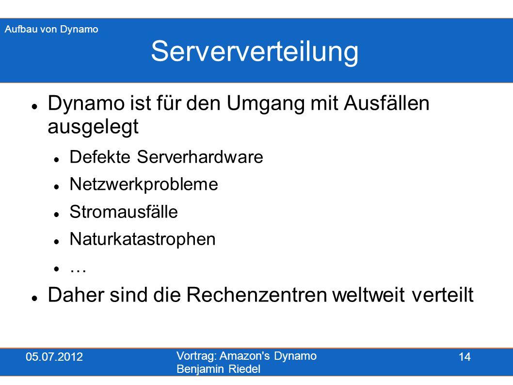 05.07.2012 Vortrag: Amazon's Dynamo Benjamin Riedel 14 Serververteilung Dynamo ist für den Umgang mit Ausfällen ausgelegt Defekte Serverhardware Netzw