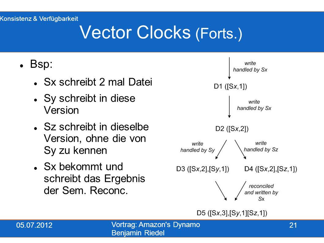 05.07.2012 Vortrag: Amazon's Dynamo Benjamin Riedel 21 Vector Clocks (Forts.) Bsp: Sx schreibt 2 mal Datei Sy schreibt in diese Version Sz schreibt in
