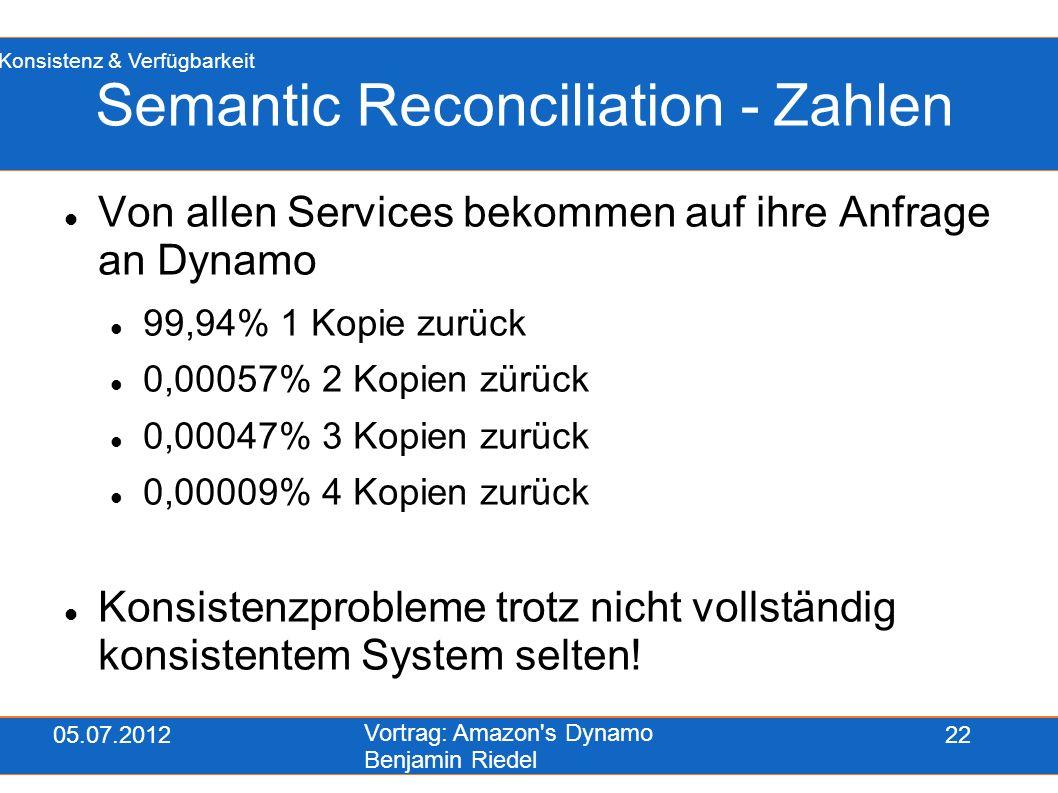 05.07.2012 Vortrag: Amazon's Dynamo Benjamin Riedel 22 Semantic Reconciliation - Zahlen Von allen Services bekommen auf ihre Anfrage an Dynamo 99,94%
