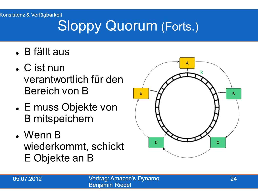 05.07.2012 Vortrag: Amazon's Dynamo Benjamin Riedel 24 Sloppy Quorum (Forts.) B fällt aus C ist nun verantwortlich für den Bereich von B E muss Objekt