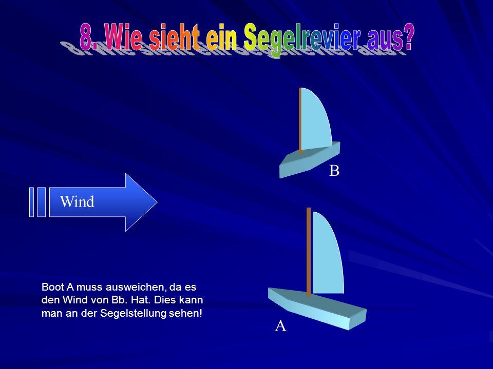 Wind A B Boot A muss ausweichen, da es den Wind von Bb.