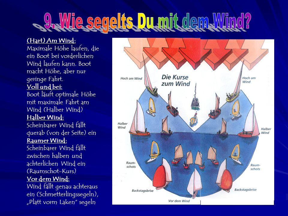(Hart) Am Wind: Maximale Höhe laufen, die ein Boot bei vorderlichen Wind laufen kann.