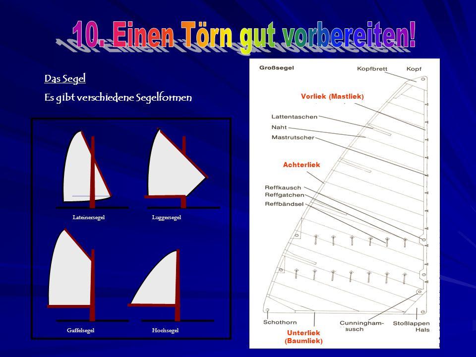 Achterliek Vorliek (Mastliek) Unterliek (Baumliek) LateinersegelLuggersegel GaffelsegelHochsegel Das Segel Es gibt verschiedene Segelformen