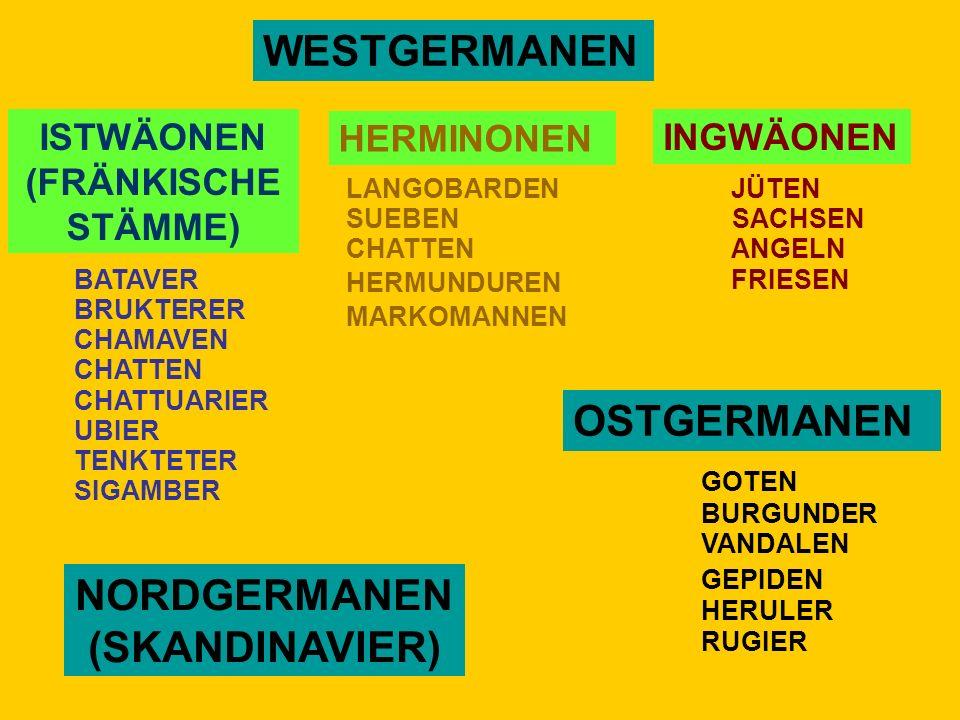 GOTEN VANDALEN BURGUNDER JÜTEN ANGELN FRIESEN SACHSEN LANGOBARDEN SUEBEN MARKOMANNEN HERMUNDUREN CHATTEN ISTWÄONEN (FRÄNKISCHE STÄMME) GEPIDEN HERULER RUGIER HERMINONEN INGWÄONEN OSTGERMANEN WESTGERMANEN NORDGERMANEN (SKANDINAVIER) BATAVER BRUKTERER CHAMAVEN CHATTEN CHATTUARIER UBIER TENKTETER SIGAMBER