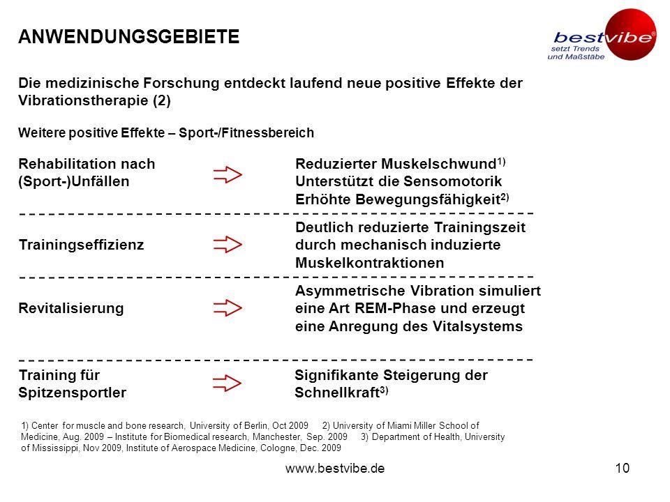 www.bestvibe.de9 ANWENDUNGSGEBIETE Die medizinische Forschung entdeckt laufend neue positive Effekte der Vibrationstherapie (1) Weitere positive Effek