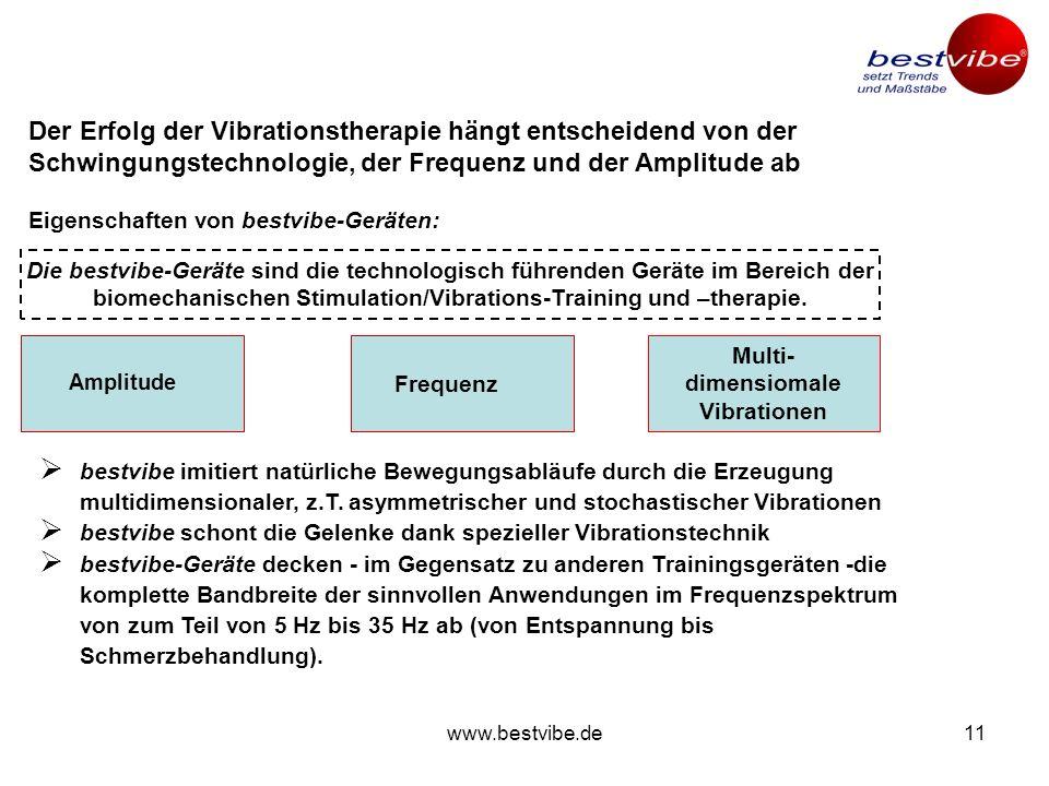 www.bestvibe.de10 ANWENDUNGSGEBIETE Die medizinische Forschung entdeckt laufend neue positive Effekte der Vibrationstherapie (2) Weitere positive Effe