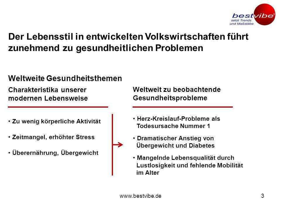 www.bestvibe.de2 Inhalt Weltweite Gesundheitsthemen Einführung in die Vibrationstherapie Die medizinischen Effekte Spezielle Anwendungen und Zielgrupp