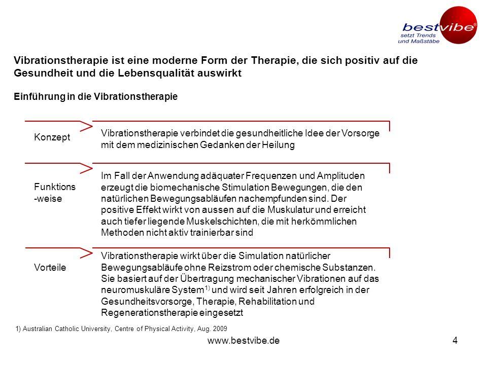 www.bestvibe.de3 Der Lebensstil in entwickelten Volkswirtschaften führt zunehmend zu gesundheitlichen Problemen Weltweite Gesundheitsthemen Charakteri
