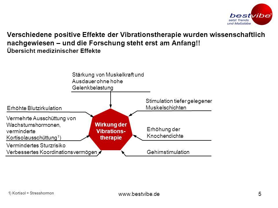 www.bestvibe.de5 Verschiedene positive Effekte der Vibrationstherapie wurden wissenschaftlich nachgewiesen – und die Forschung steht erst am Anfang!.