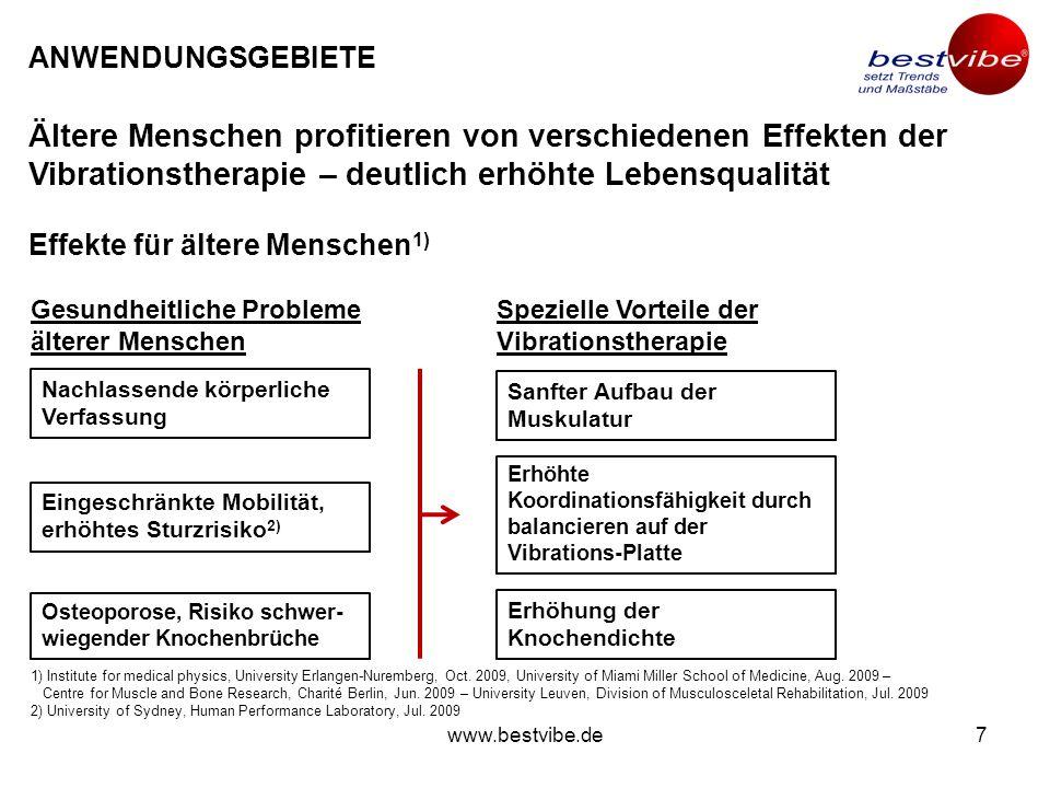 www.bestvibe.de6 ANWENDUNGSGEBIETE Besonders für sportlich wenig aktive Menschen bietet die Vibrations-Therapie eine hervorragende Möglichkeit zum Wie