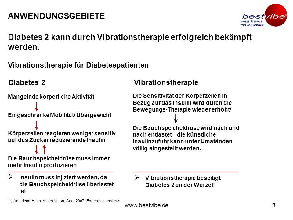 www.bestvibe.de8 ANWENDUNGSGEBIETE Diabetes 2 kann durch Vibrationstherapie erfolgreich bekämpft werden.