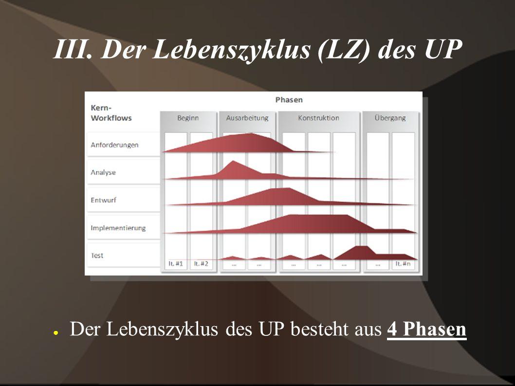III. Der Lebenszyklus (LZ) des UP ● Der Lebenszyklus des UP besteht aus 4 Phasen