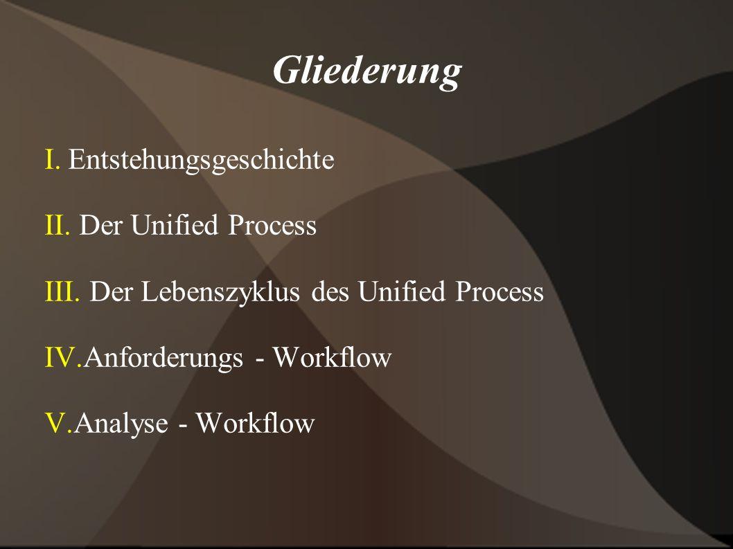 Gliederung I.Entstehungsgeschichte II. Der Unified Process III.