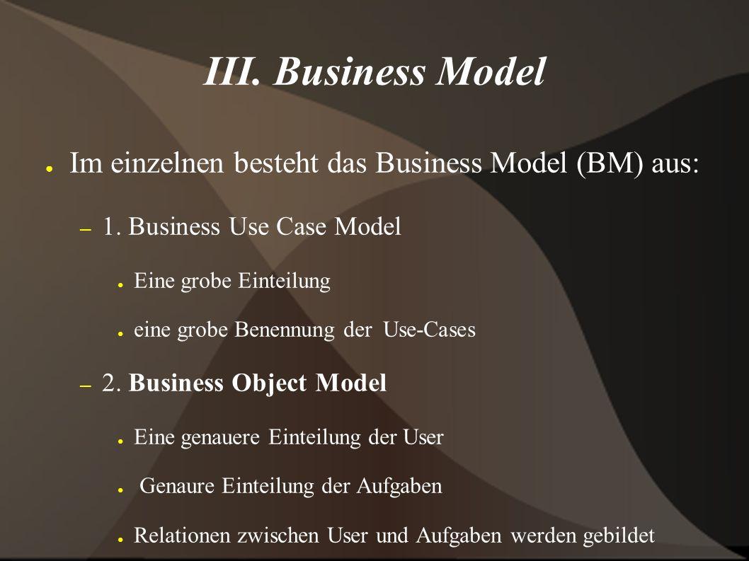III. Business Model ● Im einzelnen besteht das Business Model (BM) aus: – 1.