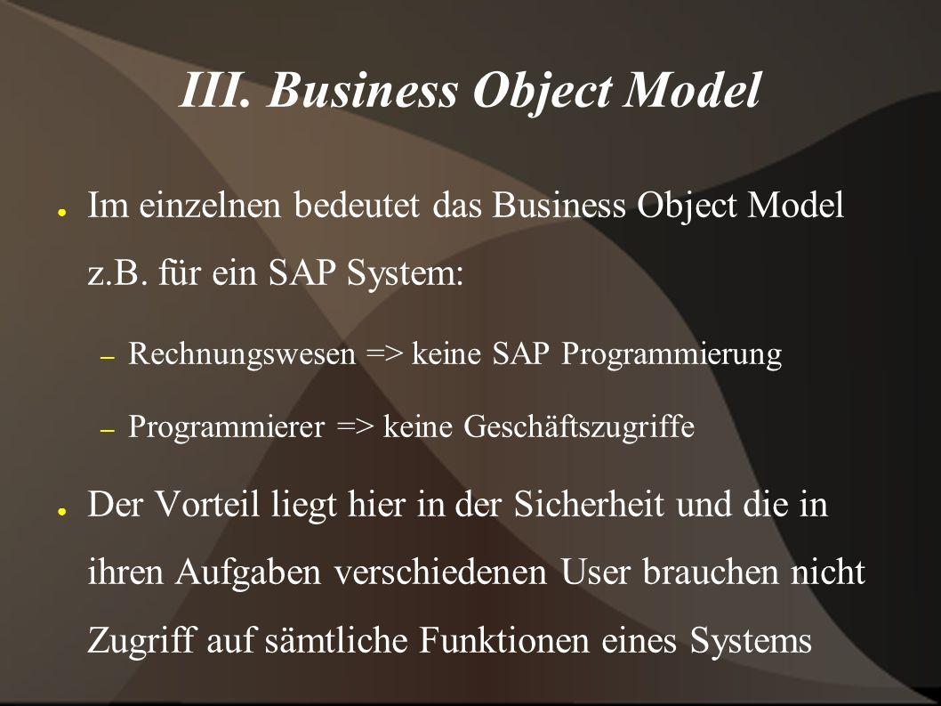 III.Business Object Model ● Im einzelnen bedeutet das Business Object Model z.B.