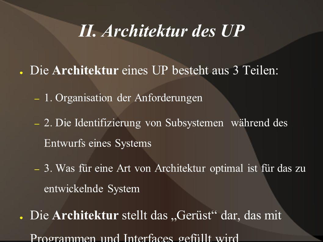 II. Architektur des UP ● Die Architektur eines UP besteht aus 3 Teilen: – 1.