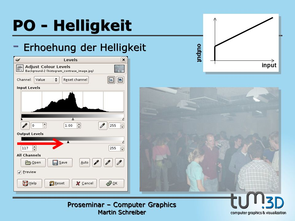 Proseminar – Computer Graphics Martin Schreiber computer graphics & visualization POGPULFFT PO - Helligkeit - Erhoehung der Helligkeit input output