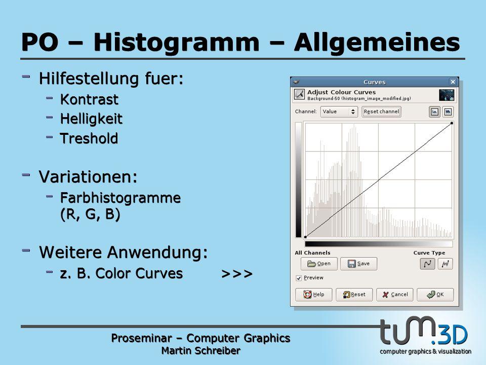 Proseminar – Computer Graphics Martin Schreiber computer graphics & visualization POGPULFFT PO – Histogramm – Allgemeines - Hilfestellung fuer: - Kontrast - Helligkeit - Treshold - Variationen: - Farbhistogramme (R, G, B) - Weitere Anwendung: - z.