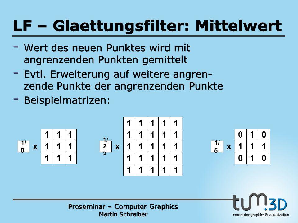 Proseminar – Computer Graphics Martin Schreiber computer graphics & visualization POGPULFFT LF – Glaettungsfilter: Mittelwert - Wert des neuen Punktes wird mit angrenzenden Punkten gemittelt - Evtl.