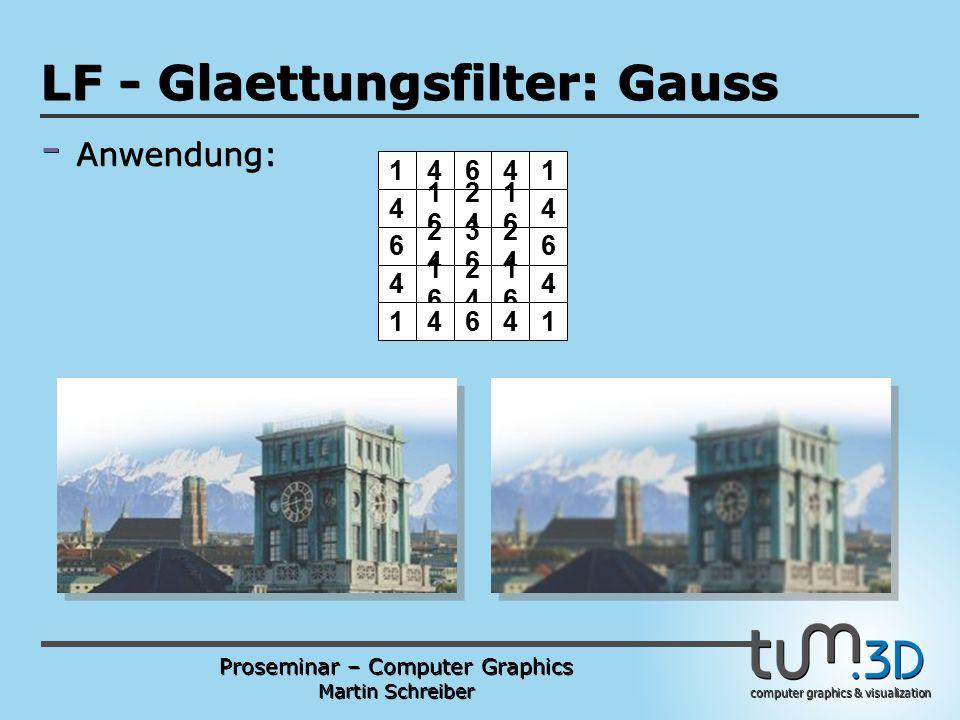Proseminar – Computer Graphics Martin Schreiber computer graphics & visualization POGPULFFT LF - Glaettungsfilter: Gauss - Anwendung: 14641 4 1616 2424 1616 4 6 2424 3636 2424 6 4 1616 2424 1616 4 14641