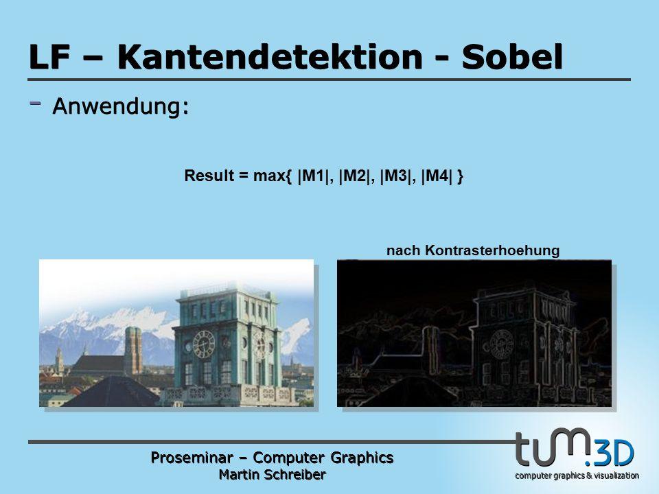 Proseminar – Computer Graphics Martin Schreiber computer graphics & visualization POGPULFFT LF – Kantendetektion - Sobel - Anwendung: Result = max{ |M1|, |M2|, |M3|, |M4| } nach Kontrasterhoehung