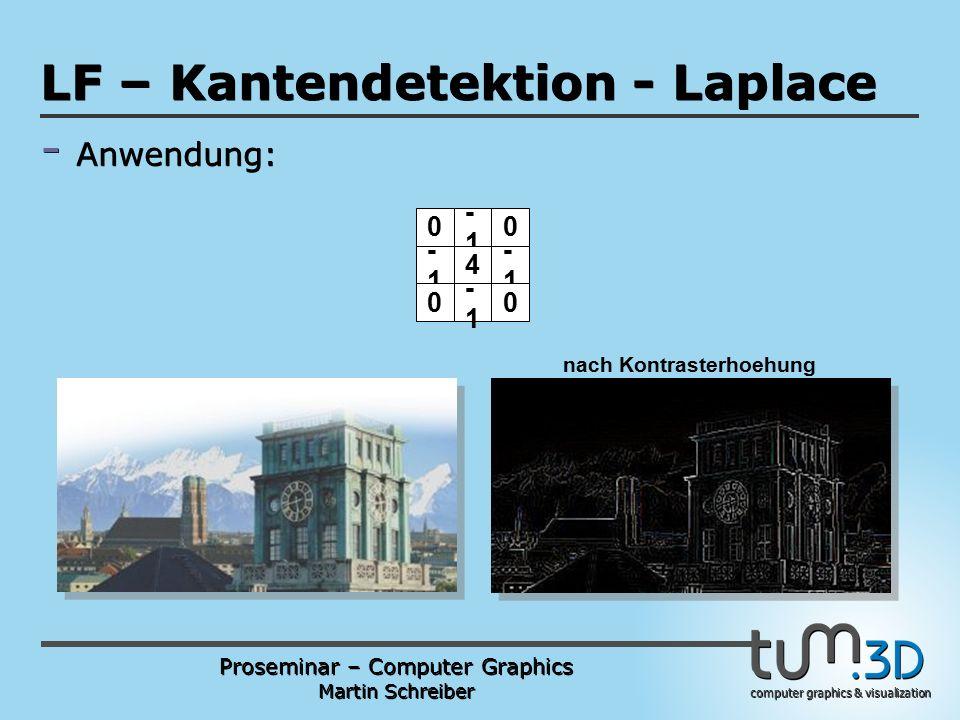 Proseminar – Computer Graphics Martin Schreiber computer graphics & visualization POGPULFFT LF – Kantendetektion - Laplace - Anwendung: nach Kontrasterhoehung 0 -1 -1 4 0 -1 0 -1 0